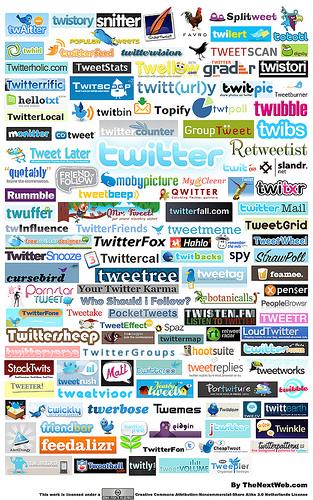 Twitter gallery